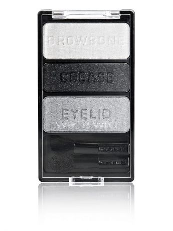 "Wet n Wild Тени для век трио ""color icon eyeshadow trio"", тон dont steal my thunder"