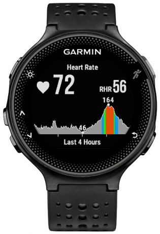 Garmin Умные часы Forerunner 235 Black & Grey (010-03717-55)