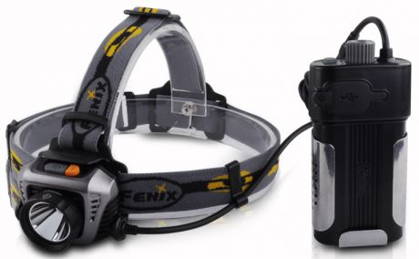 High Lumen Headlamp